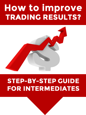 Intermediate Trading Guide